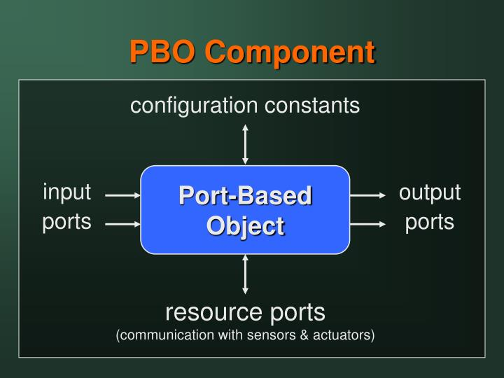 configuration constants