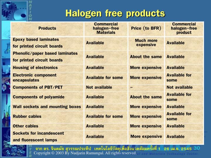 Halogen free products