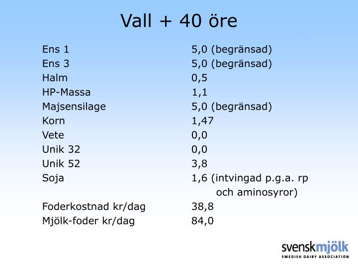 Vall + 40 öre