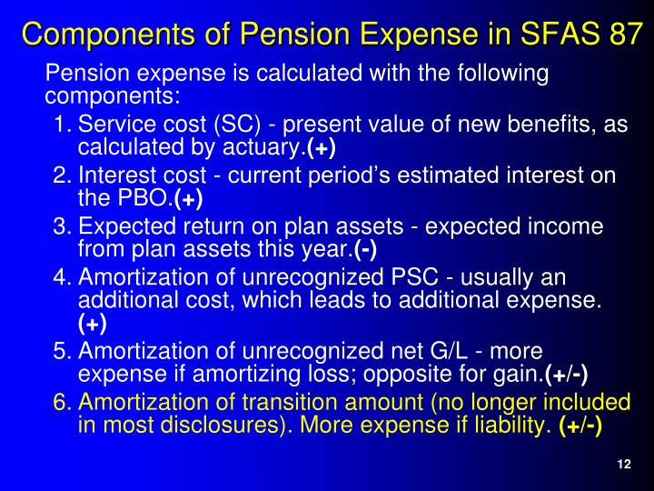 Pension expense is calculated with the following components:
