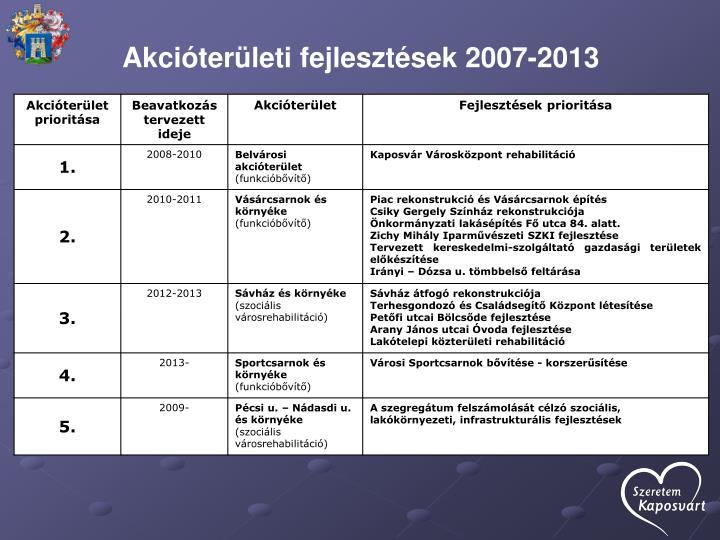 Akcióterületi fejlesztések 2007-2013