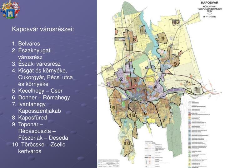 Kaposvár városrészei: