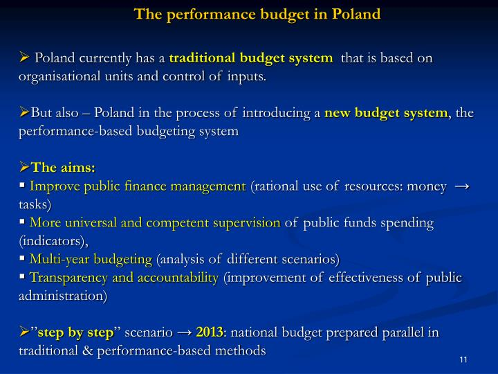 The performance budget in Poland