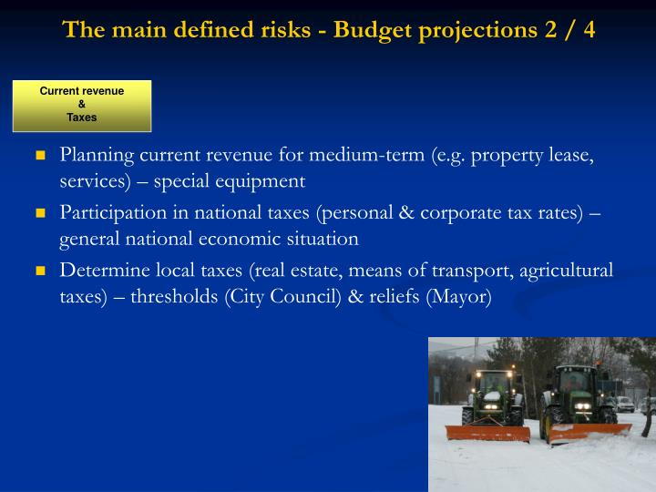 Planning current revenue for medium-term (e.g. property lease, services) – special equipment