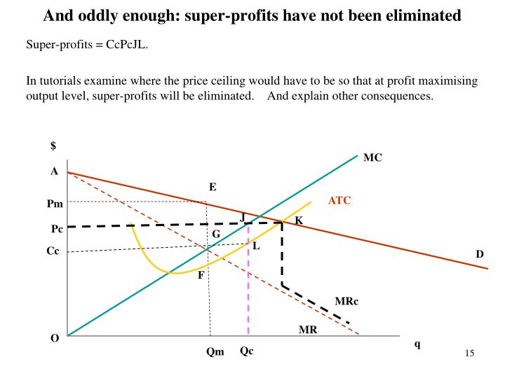 And oddly enough: super-profits have not been eliminated