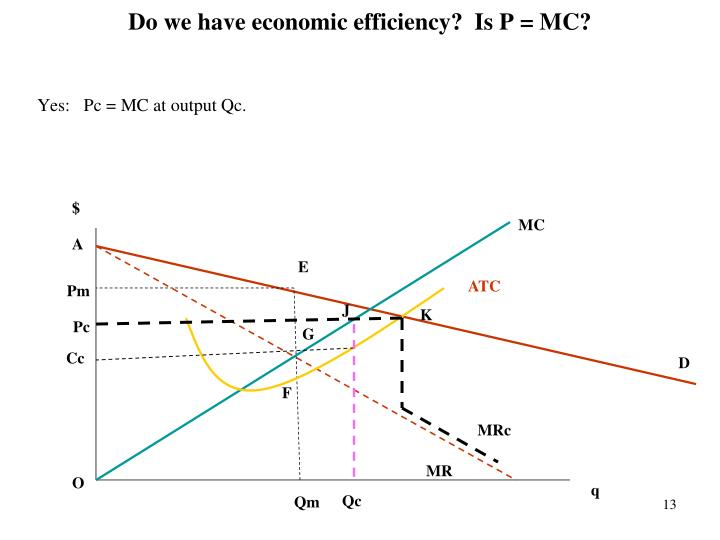 Do we have economic efficiency?  Is P = MC?
