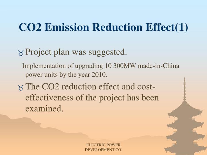 CO2 Emission Reduction Effect(1)