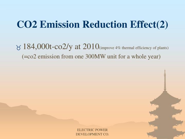 CO2 Emission Reduction Effect(2)