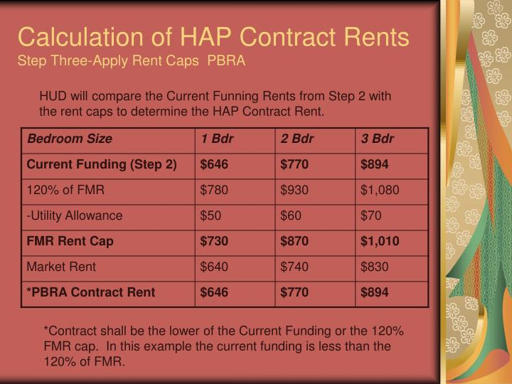 Calculation of HAP Contract Rents