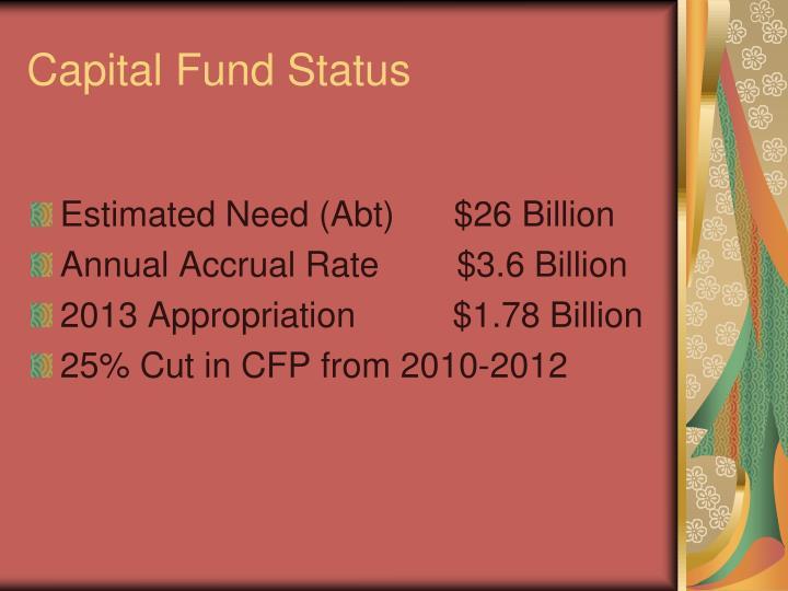 Capital Fund Status