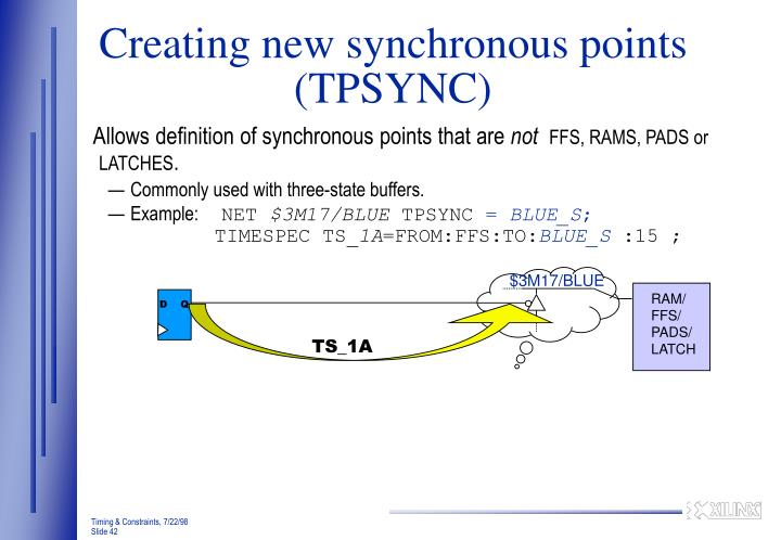 Creating new synchronous points (TPSYNC)