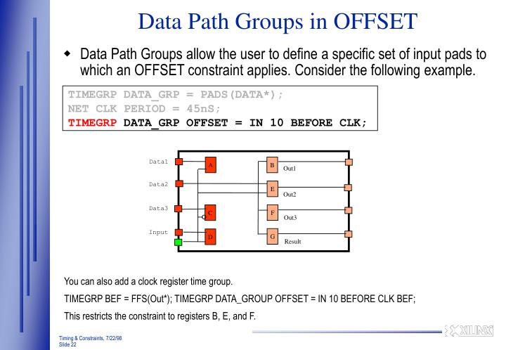 Data Path Groups in OFFSET