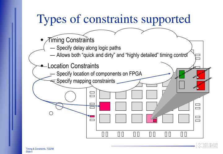 Types of constraints supported