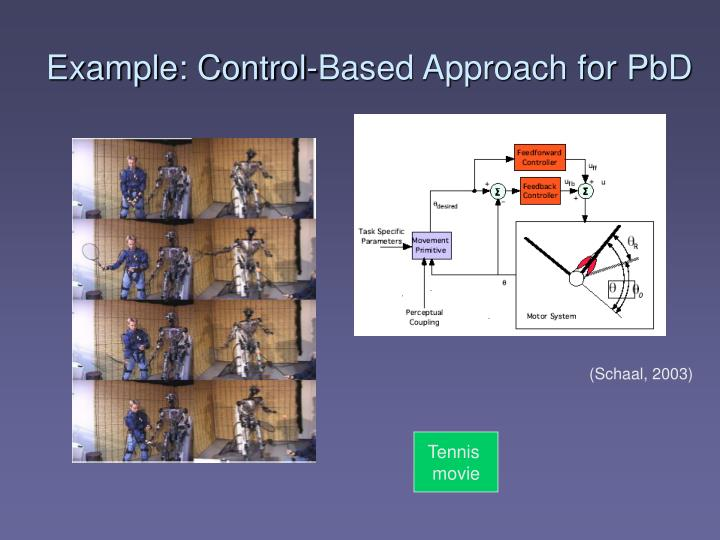 Example: Control-Based Approach for PbD