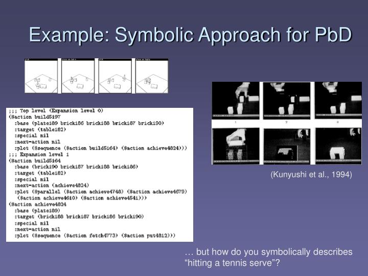 Example: Symbolic Approach for PbD