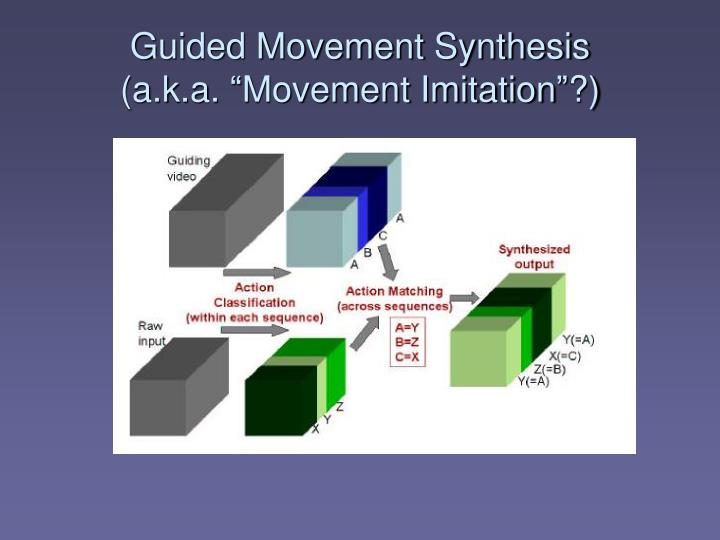 Guided Movement Synthesis