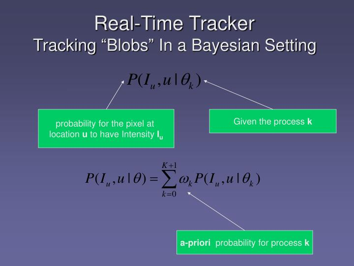Real-Time Tracker