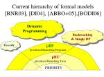 current hierarchy of formal models bnr03 di04 abbo 05 bodi06