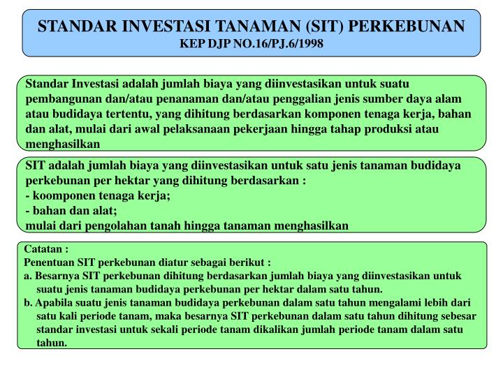STANDAR INVESTASI TANAMAN (SIT) PERKEBUNAN