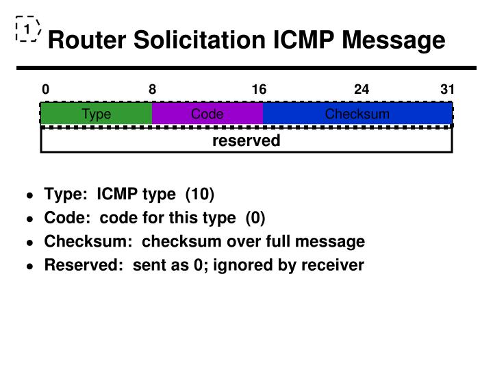 Router Solicitation ICMP Message