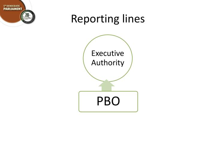 Reporting lines
