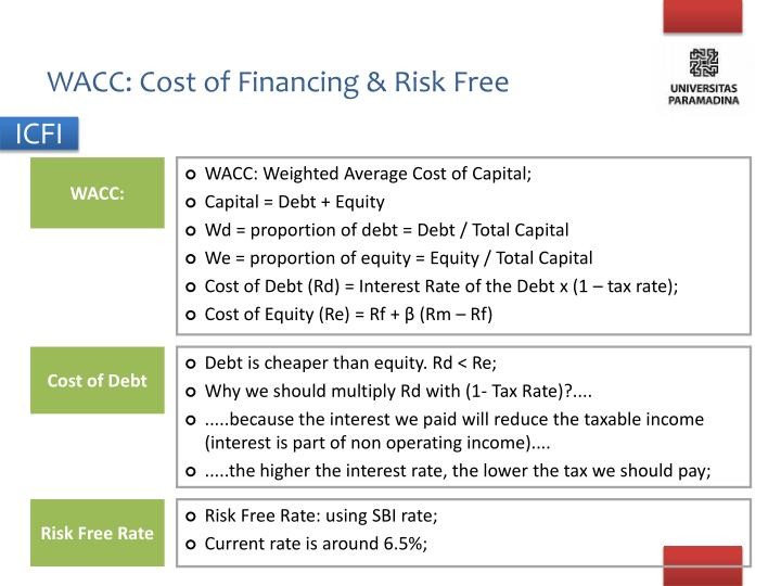 WACC: Cost of Financing & Risk Free