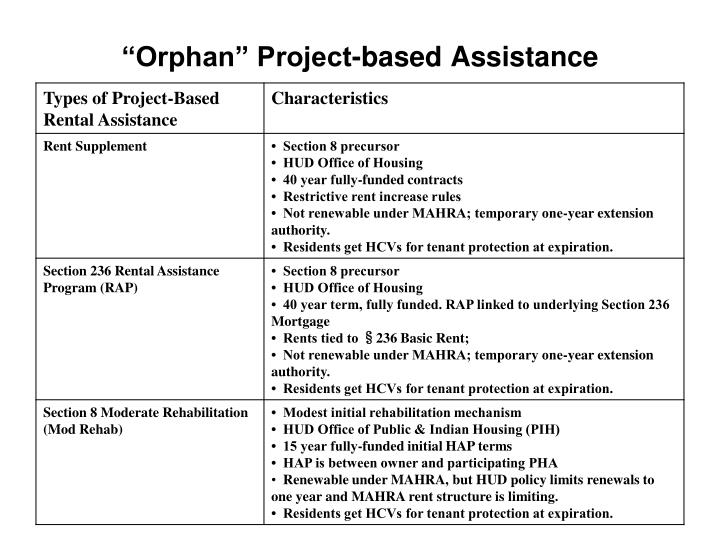 """Orphan"" Project-based Assistance"