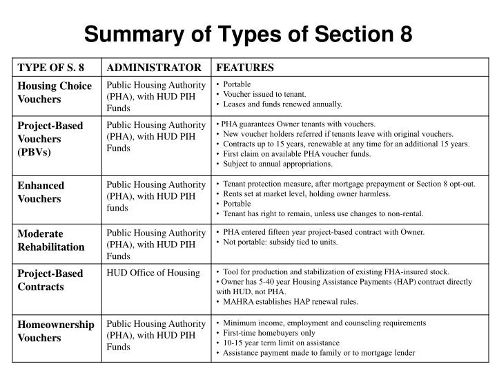 Summary of types of section 8