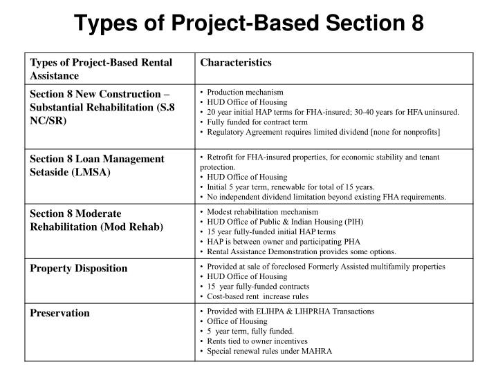 Types of Project-Based Section 8
