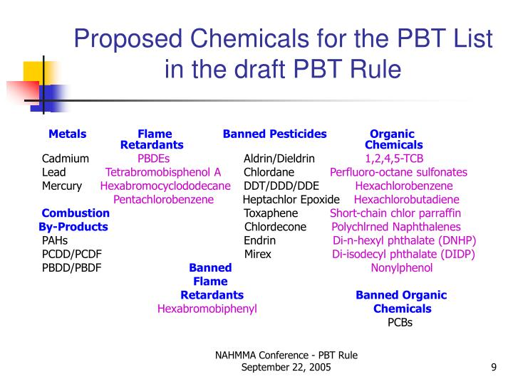 Proposed Chemicals for the PBT List in the draft PBT Rule