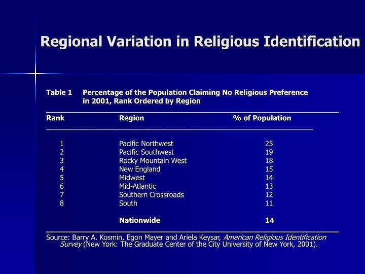 Regional Variation in Religious Identification