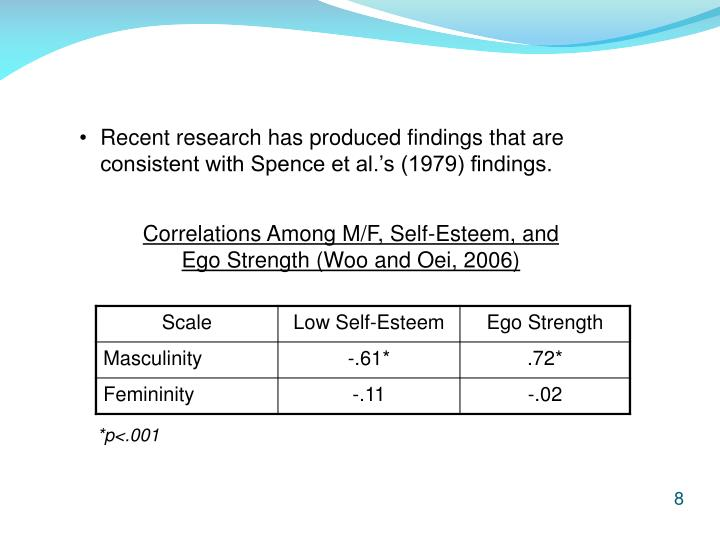 Recent research has produced findings that are 	consistent with Spence et al.'s (1979) findings.