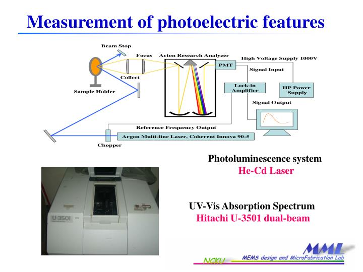 Measurement of photoelectric features