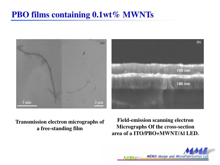 PBO films containing 0.1wt% MWNTs