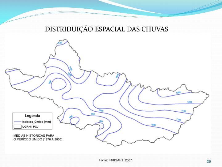 DISTRIDUIÇÃO ESPACIAL DAS