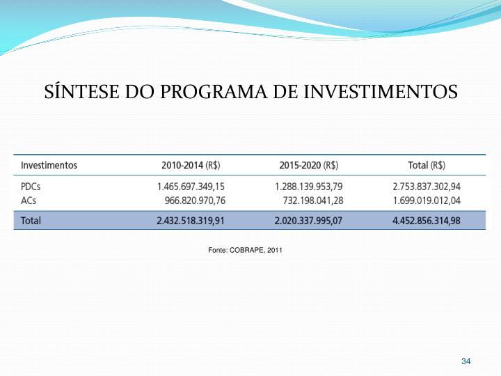 SÍNTESE DO PROGRAMA DE INVESTIMENTOS