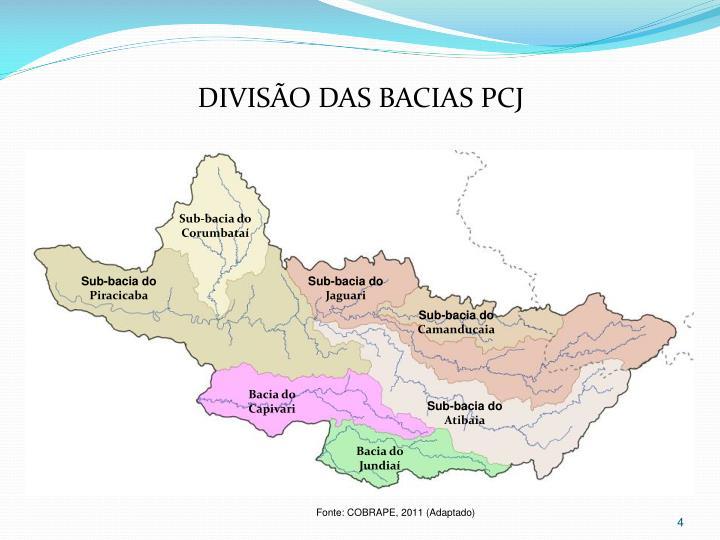DIVISÃO DAS BACIAS PCJ