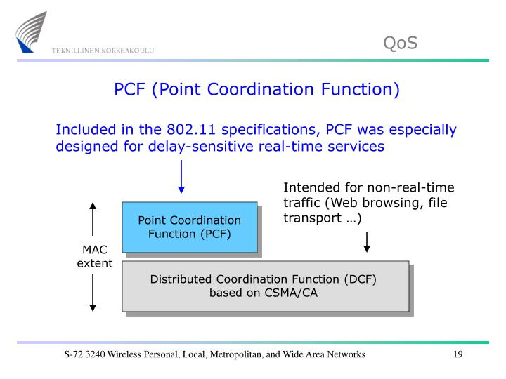PCF (Point Coordination Function)