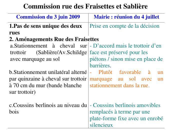 Commission rue des Fraisettes et Sablière