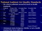 national ambient air quality standards