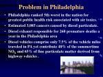 problem in philadelphia