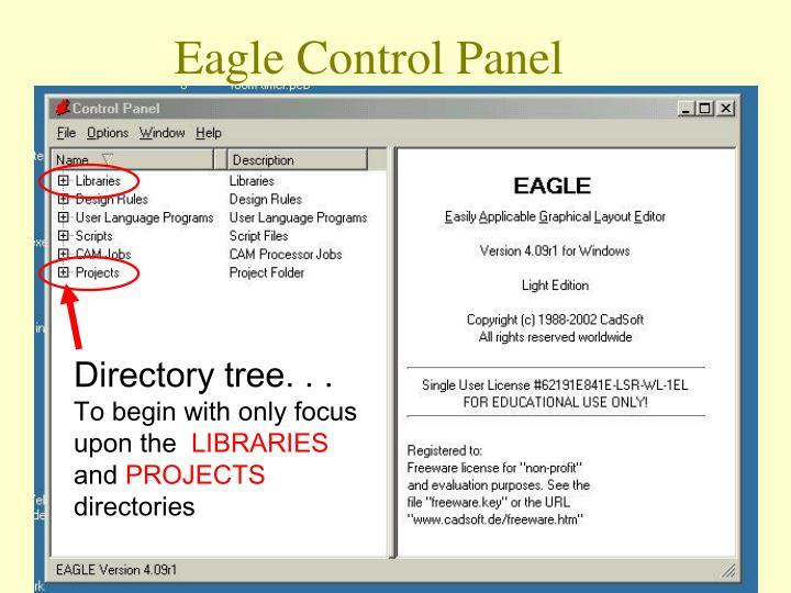 Directory tree. . .