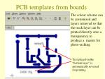 pcb templates from boards