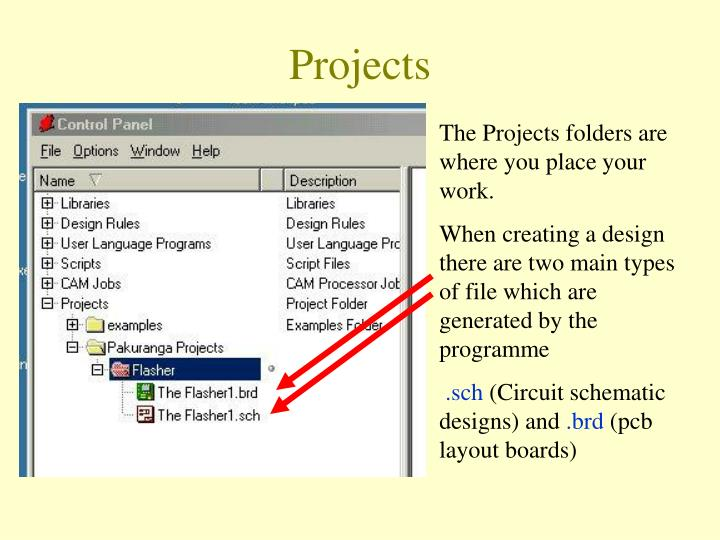 The Projects folders are where you place your work.