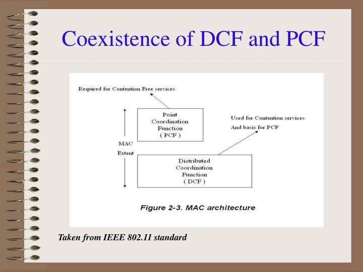 Coexistence of DCF and PCF
