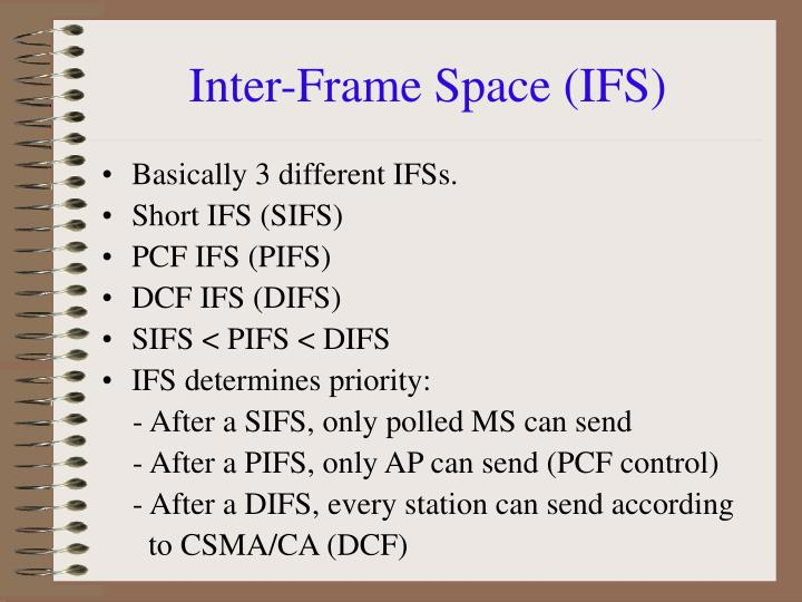 Inter-Frame Space (IFS)