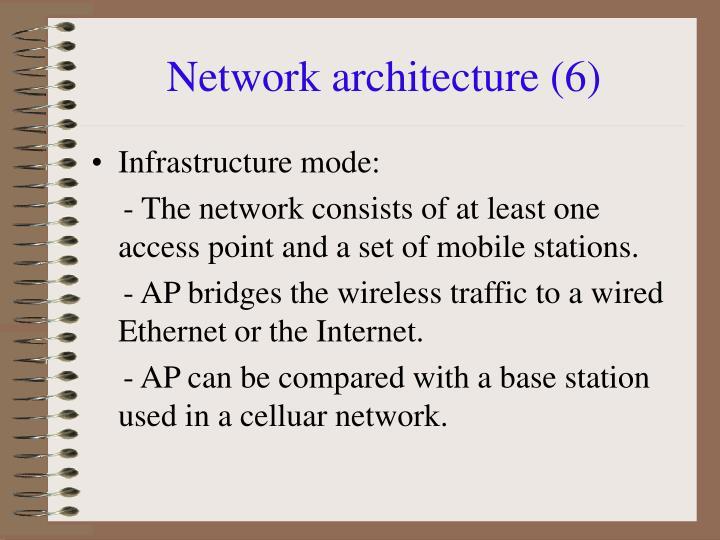 Network architecture (6)