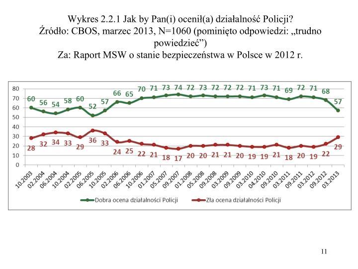 Wykres 2.2.1 Jak by Pan(i) ocenił(a) działalność Policji?
