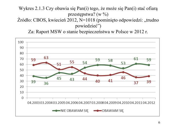 Wykres 2.1.3 Czy obawia się Pan(i) tego, że może się Pan(i) stać ofiarą przestępstwa? (w %)