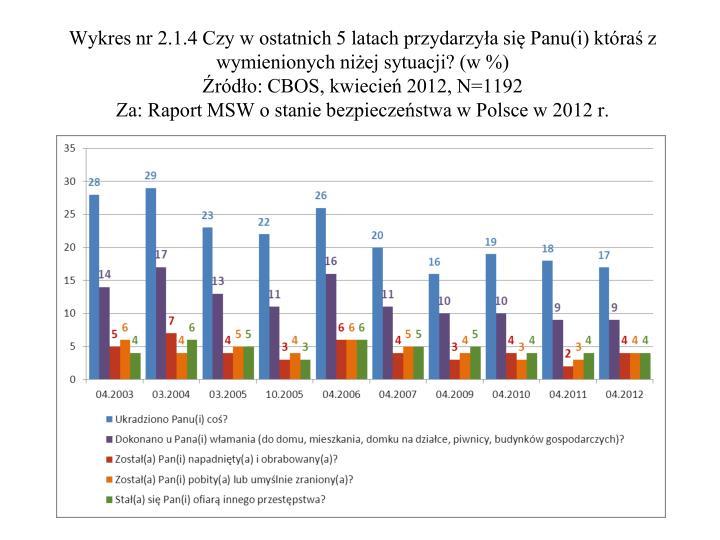 Wykres nr 2.1.4 Czy w ostatnich 5 latach przydarzyła się Panu(i) któraś z wymienionych niżej sytuacji? (w %)